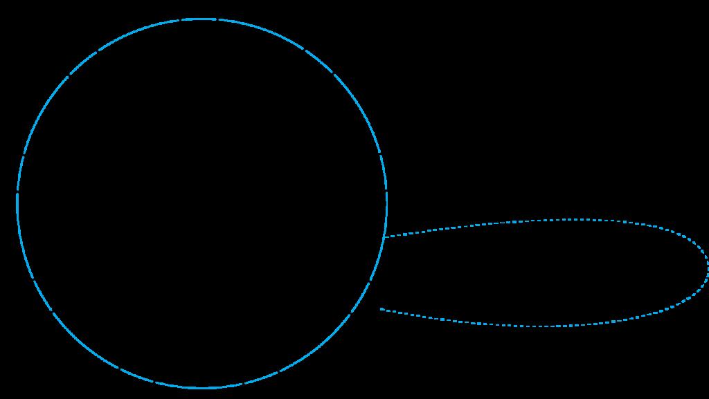 Circular teams